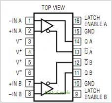 LT1712IGN-PBF pinout,Pin out