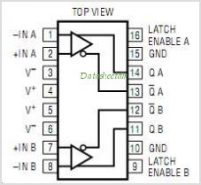 LT1714IGN-PBF pinout,Pin out