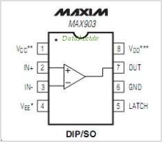 MAX903 pinout,Pin out