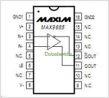 MAX9685 pinout,Pin out