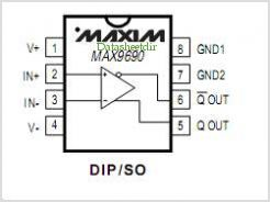 MAX9690 pinout,Pin out