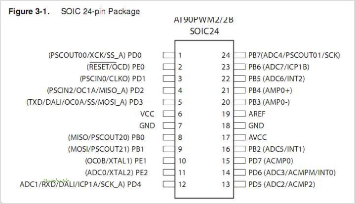 AT90PWM2 pinout,Pin out