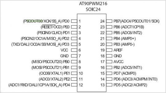 AT90PWM216 pinout,Pin out