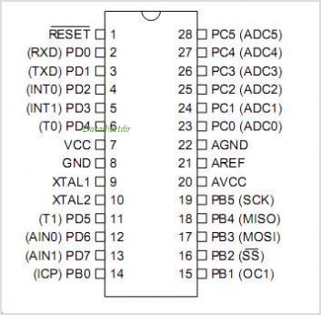 AT90LS4433-4AC pinout,Pin out