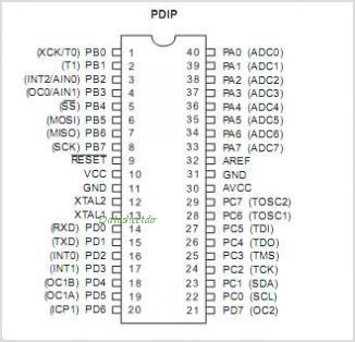 ATMEGA16 pinout,Pin out