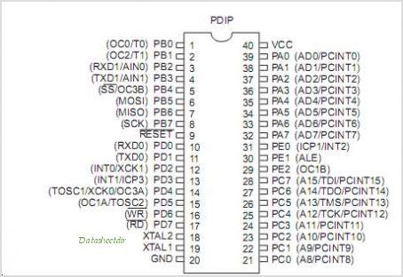 ATMEGA162 pinout,Pin out