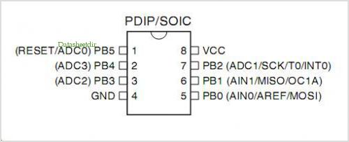 ATTINY15 pinout,Pin out