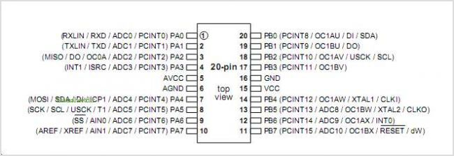 ATTINY167-ESXZ pinout,Pin out