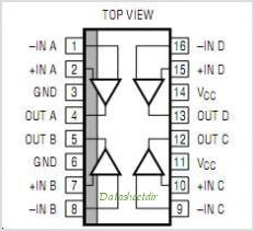 LT1721 pinout,Pin out