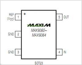 MAX9060 pinout,Pin out