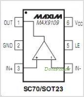 MAX9109 pinout,Pin out