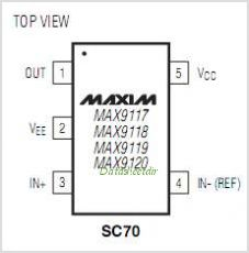 MAX9117 pinout,Pin out