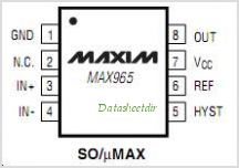 MAX965 pinout,Pin out