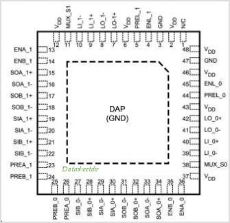 DS15MB200 pinout,Pin out