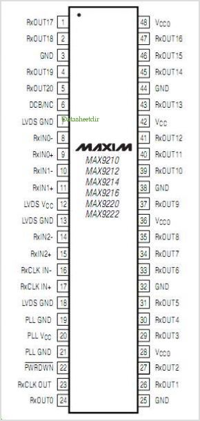 MAX9216 pinout,Pin out