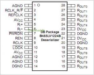 SN65LV1224B-EP pinout,Pin out