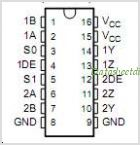 SN65LVDM22 pinout,Pin out