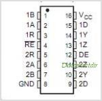 SN65LVDS050 pinout,Pin out