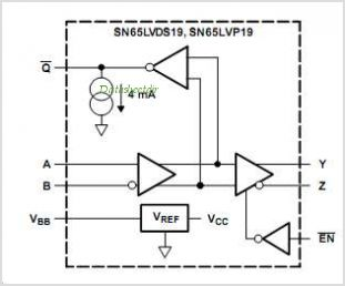 SN65LVDS19 pinout,Pin out