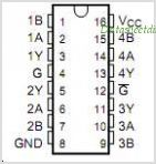 SN65LVDS34 pinout,Pin out