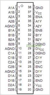 SN65LVDS388A pinout,Pin out