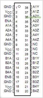 SN65LVDS389 pinout,Pin out