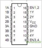 SN65LVDS390 pinout,Pin out