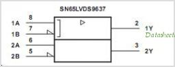 SN65LVDS9637 circuits