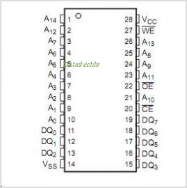 BQ4011Y pinout,Pin out