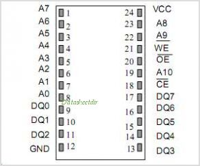 DS1220AD pinout,Pin out