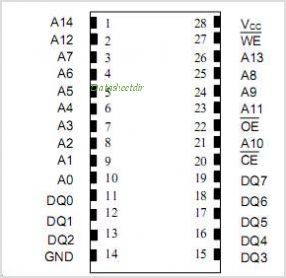 DS1230AB pinout,Pin out