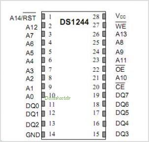 DS1244 pinout,Pin out