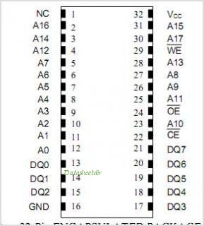 DS1249AB pinout,Pin out