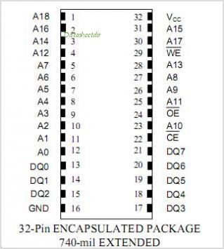 DS1250AB pinout,Pin out