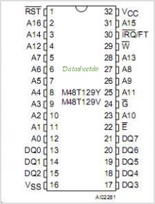 M48T129V pinout,Pin out