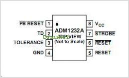 ADM1232A pinout,Pin out