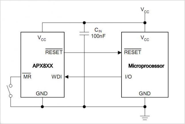 APX823 circuits