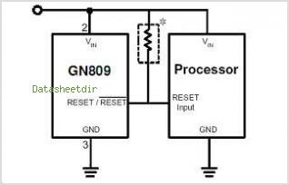 GN809 circuits
