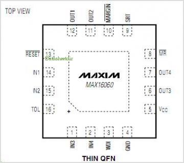 MAX16060 pinout,Pin out