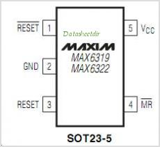 MAX6319 pinout,Pin out