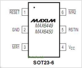 MAX6450 pinout,Pin out