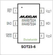 MAX6732AUTZGD6T pinout,Pin out