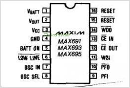 MAX695 pinout,Pin out