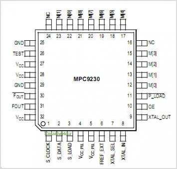 MPC9230 pinout,Pin out