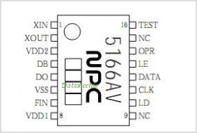 SM5166 pinout,Pin out
