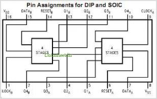 CD4015BC pinout,Pin out