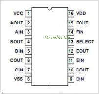 CD4504BMS pinout,Pin out