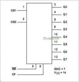CD74AC164M circuits