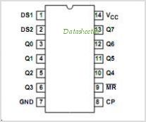 CD74AC164M96 pinout,Pin out