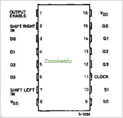 HCF40104B pinout,Pin out